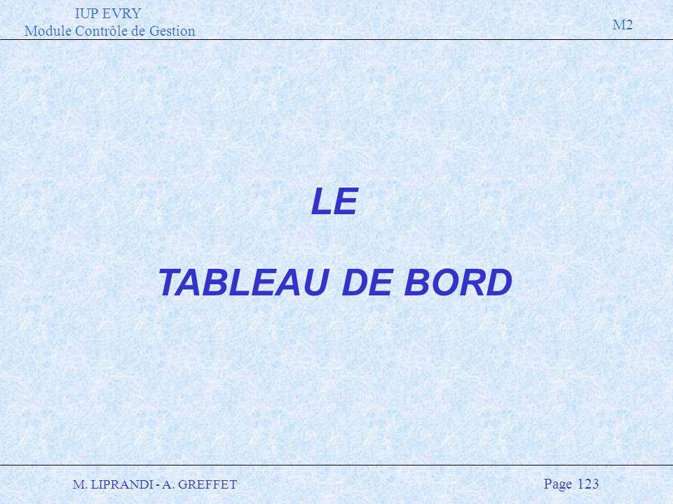 M. LIPRANDI - A. GREFFET Page 123