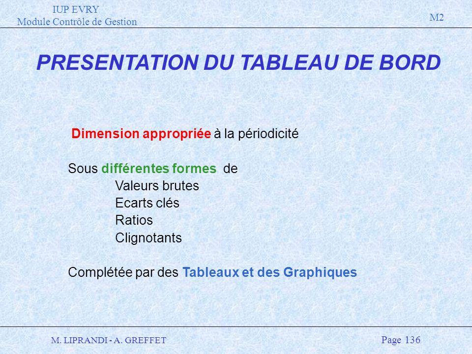 PRESENTATION DU TABLEAU DE BORD