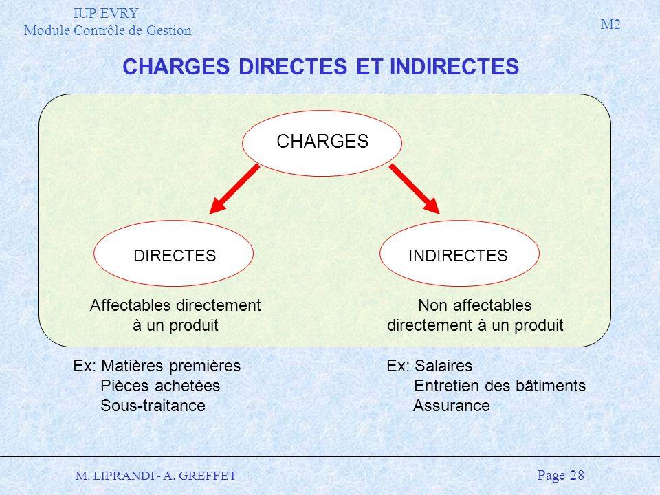 CHARGES DIRECTES ET INDIRECTES