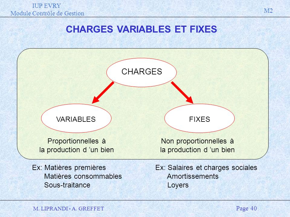 CHARGES VARIABLES ET FIXES