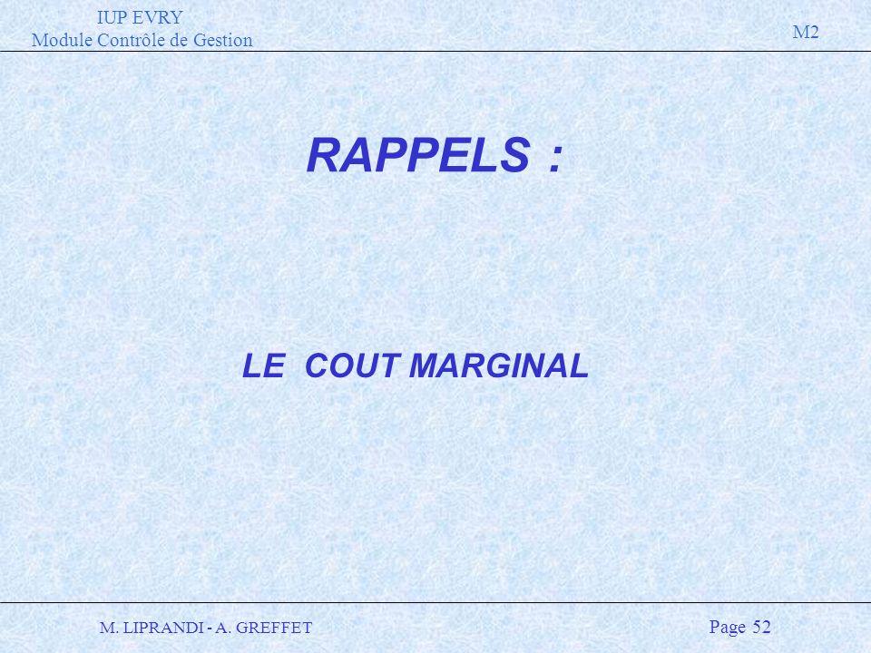 M. LIPRANDI - A. GREFFET Page 52