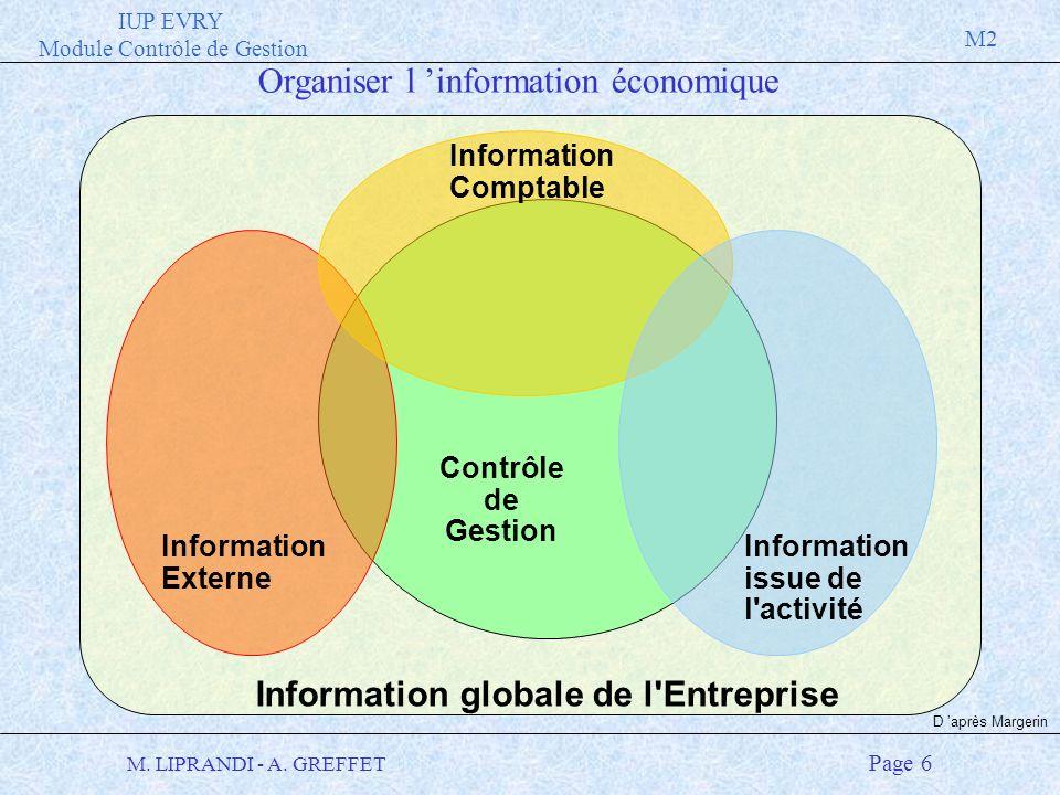 Organiser l 'information économique