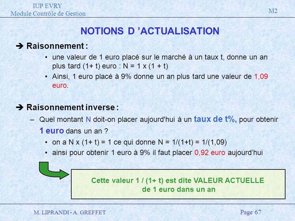 NOTIONS D 'ACTUALISATION