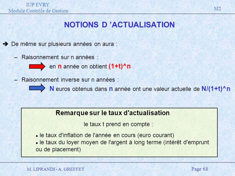 NOTIONS D 'ACTUALISATION