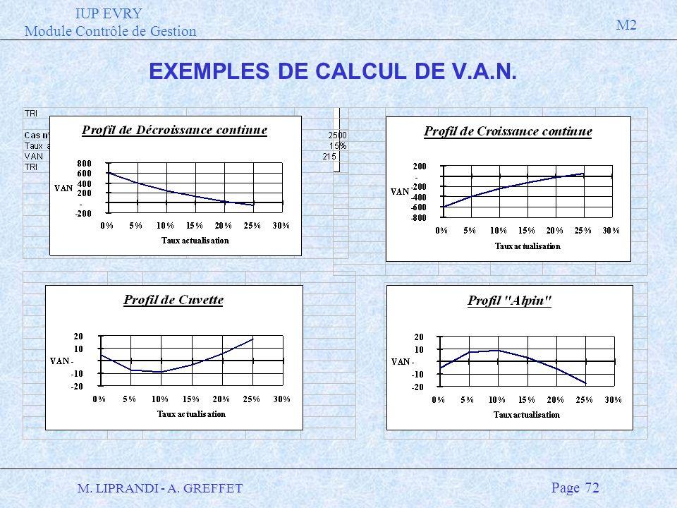 EXEMPLES DE CALCUL DE V.A.N.