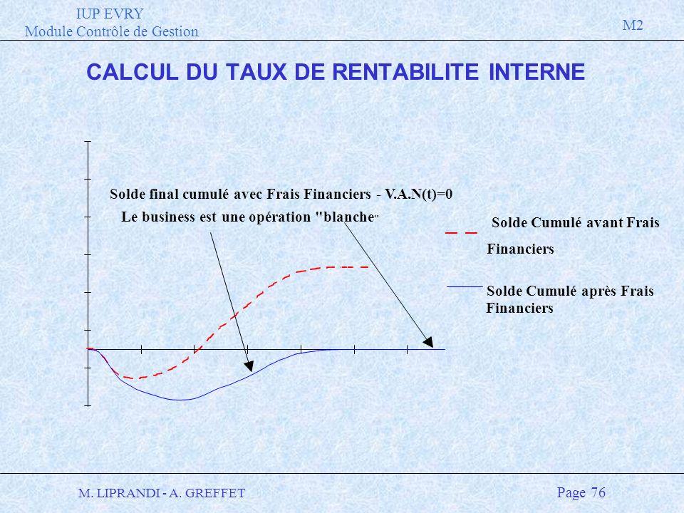CALCUL DU TAUX DE RENTABILITE INTERNE