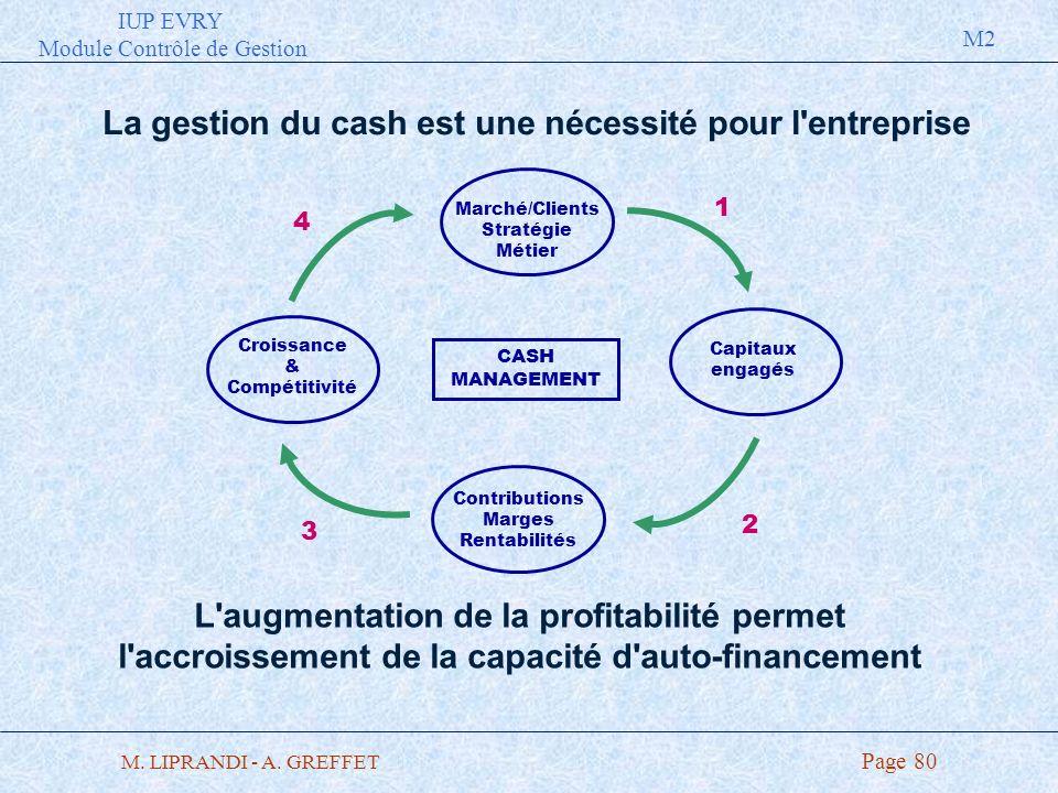 La gestion du cash est une nécessité pour l entreprise