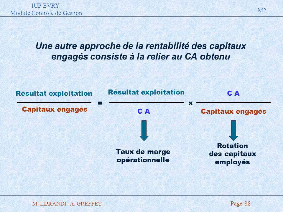Une autre approche de la rentabilité des capitaux