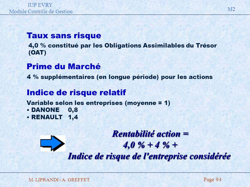 Rentabilité action = 4,0 % + 4 % +