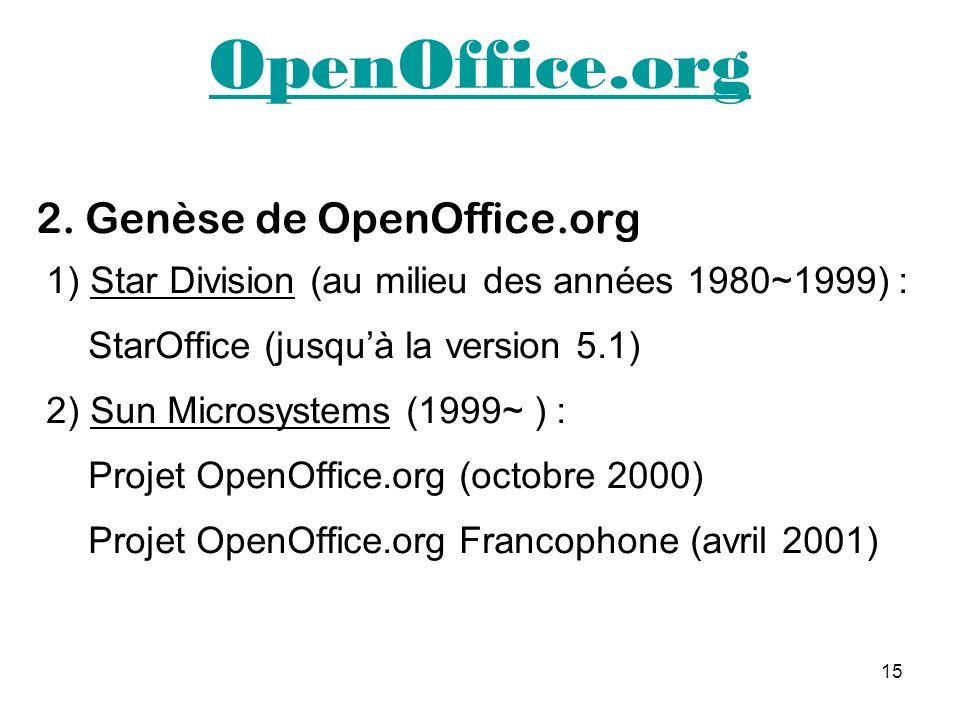 OpenOffice.org 2. Genèse de OpenOffice.org