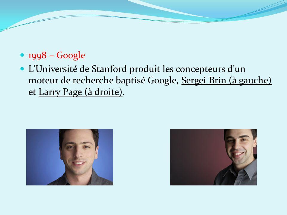 1998 – Google