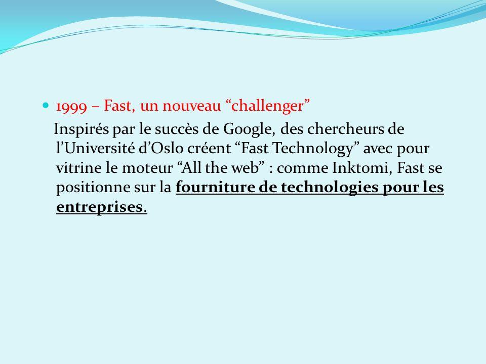 1999 – Fast, un nouveau challenger