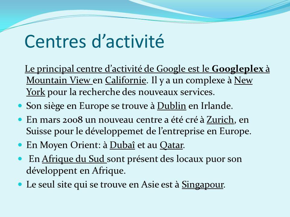 Centres d'activité