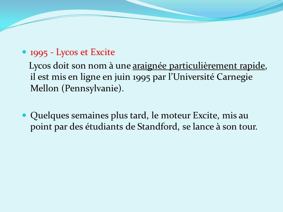 1995 - Lycos et Excite