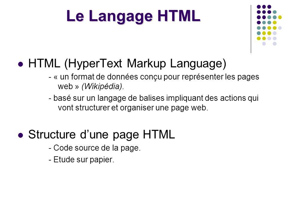 Le Langage HTML HTML (HyperText Markup Language)