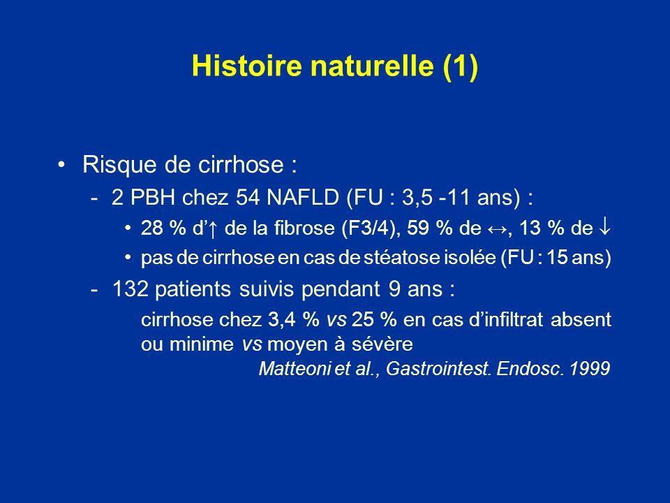 Histoire naturelle (1) Risque de cirrhose :