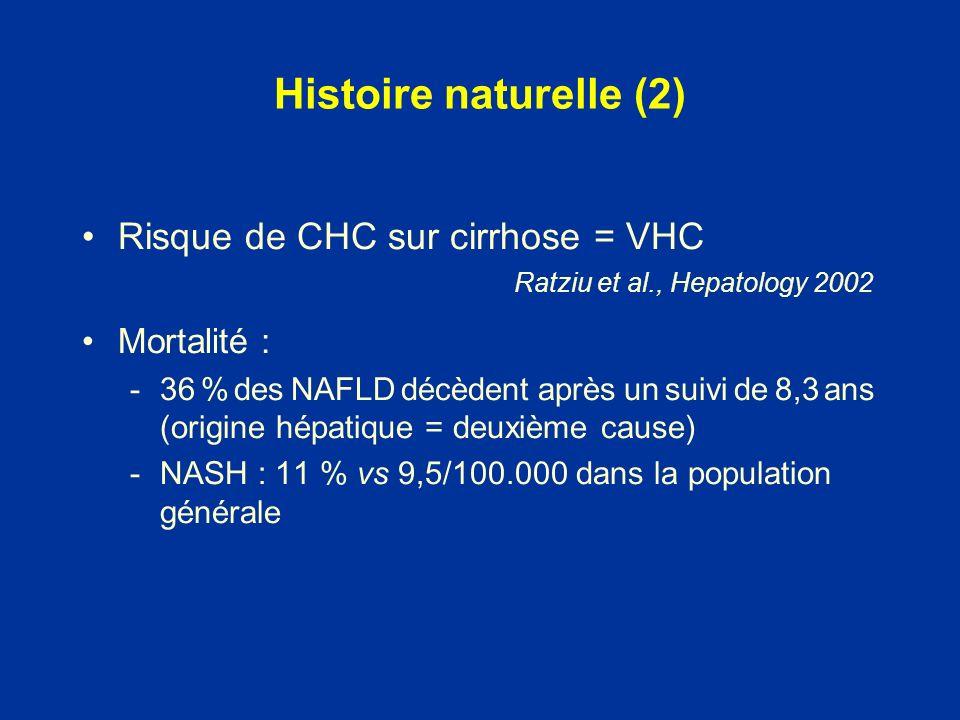 Histoire naturelle (2) Risque de CHC sur cirrhose = VHC Ratziu et al., Hepatology 2002. Mortalité :
