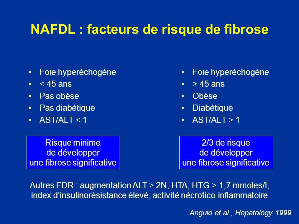 NAFDL : facteurs de risque de fibrose