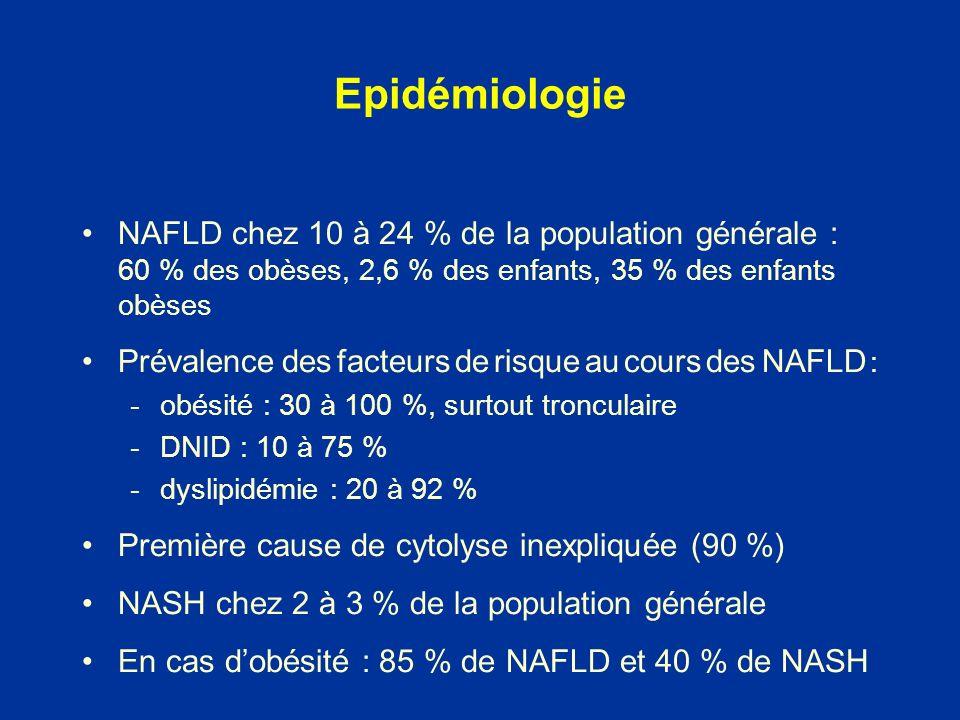Epidémiologie NAFLD chez 10 à 24 % de la population générale : 60 % des obèses, 2,6 % des enfants, 35 % des enfants obèses.