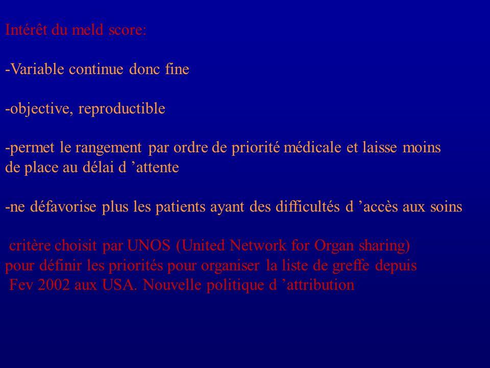 Intérêt du meld score:-Variable continue donc fine. -objective, reproductible. -permet le rangement par ordre de priorité médicale et laisse moins.