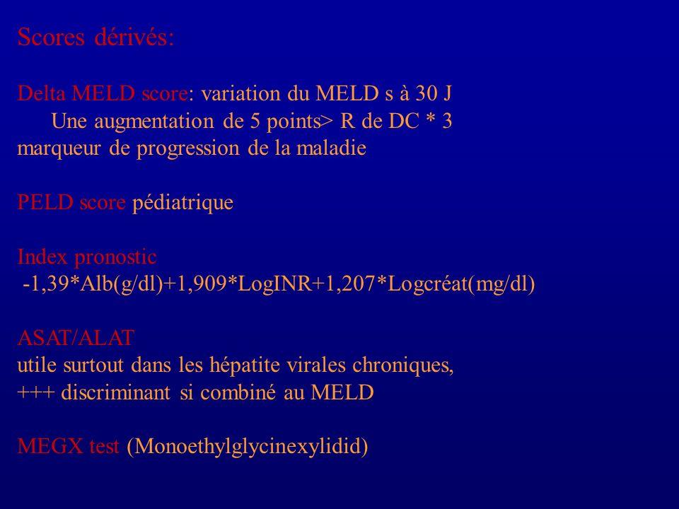 Scores dérivés: Delta MELD score: variation du MELD s à 30 J