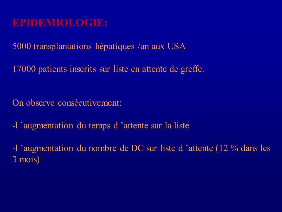EPIDEMIOLOGIE: 5000 transplantations hépatiques /an aux USA