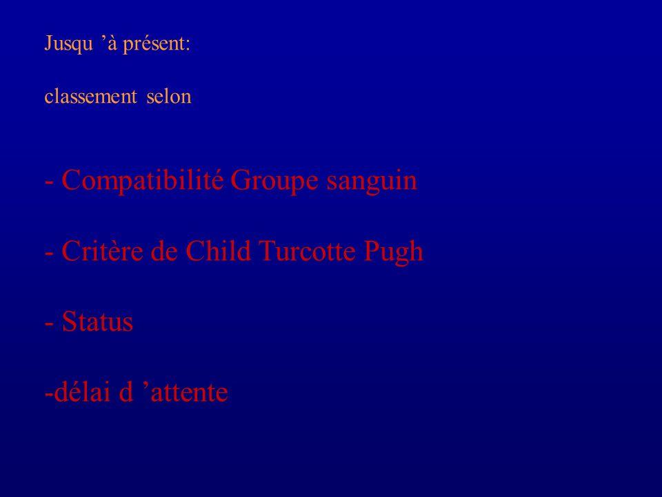 - Compatibilité Groupe sanguin - Critère de Child Turcotte Pugh