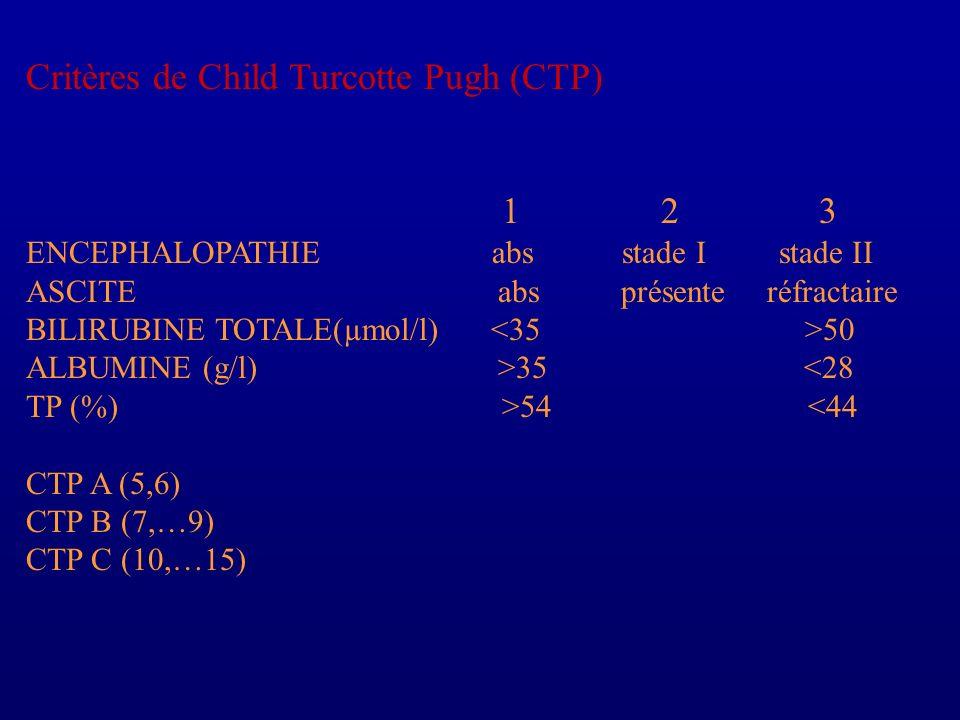 Critères de Child Turcotte Pugh (CTP)
