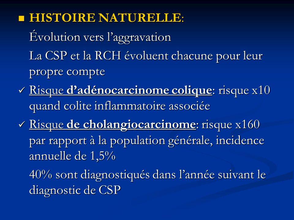 HISTOIRE NATURELLE:Évolution vers l'aggravation. La CSP et la RCH évoluent chacune pour leur propre compte.