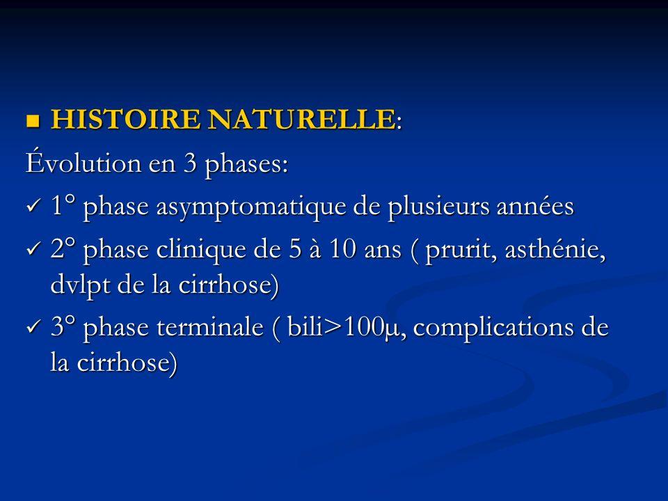 HISTOIRE NATURELLE:Évolution en 3 phases: 1° phase asymptomatique de plusieurs années.