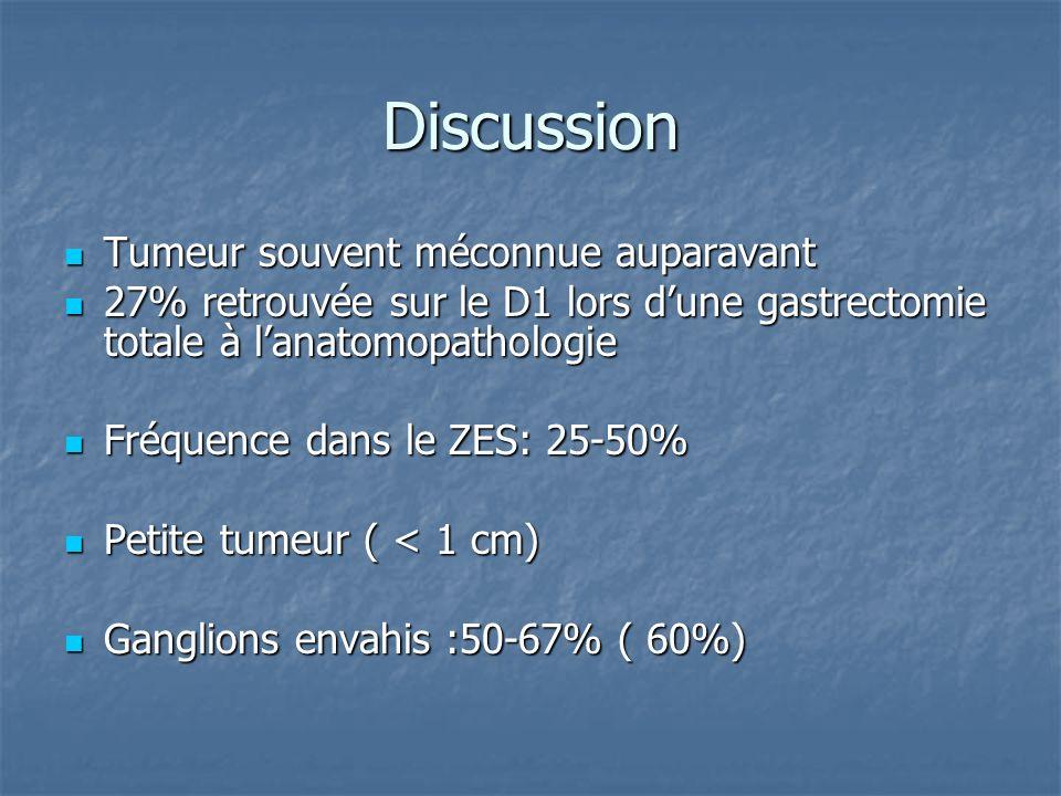 Discussion Tumeur souvent méconnue auparavant