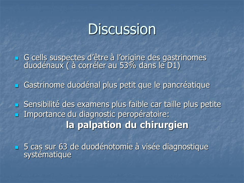 Discussion G cells suspectes d'être à l'origine des gastrinomes duodénaux ( à corréler au 53% dans le D1)