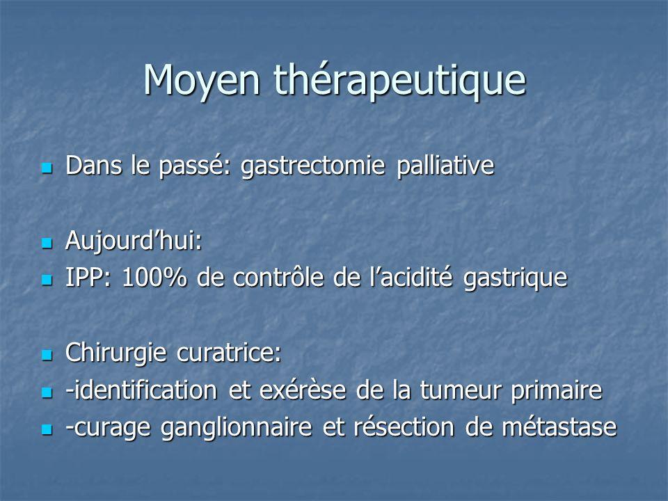 Moyen thérapeutique Dans le passé: gastrectomie palliative