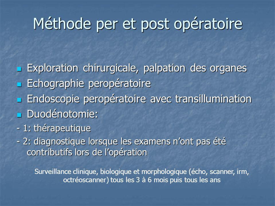 Méthode per et post opératoire