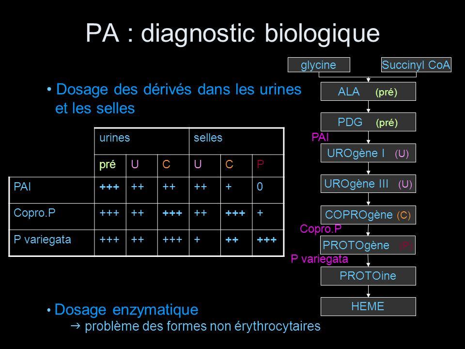 PA : diagnostic biologique