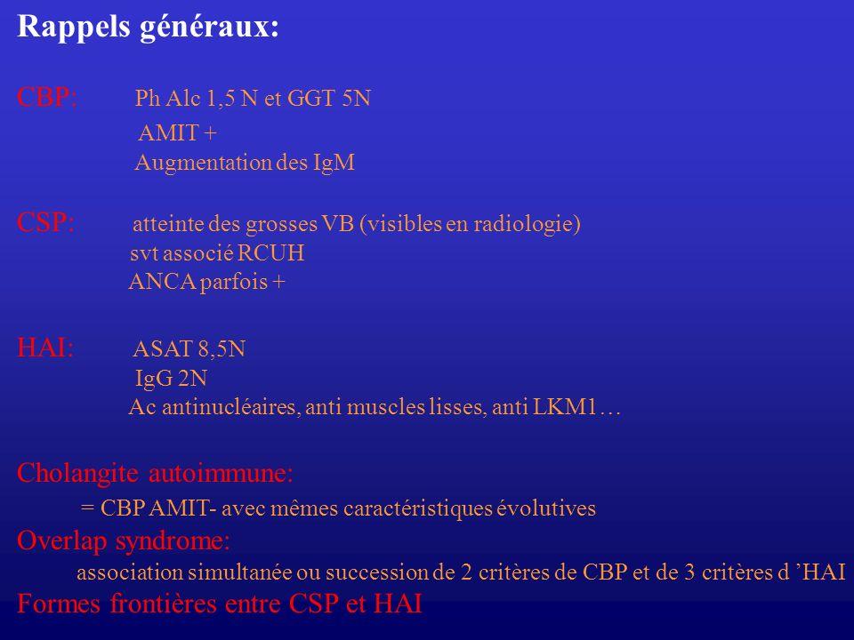 Rappels généraux: CBP: Ph Alc 1,5 N et GGT 5N AMIT +