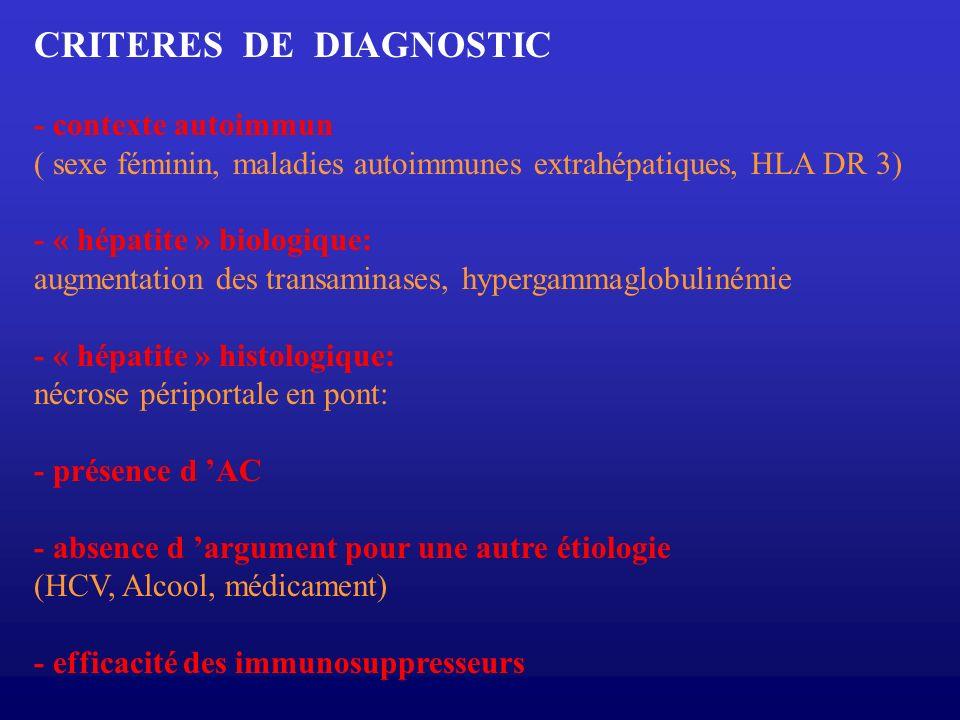 CRITERES DE DIAGNOSTIC
