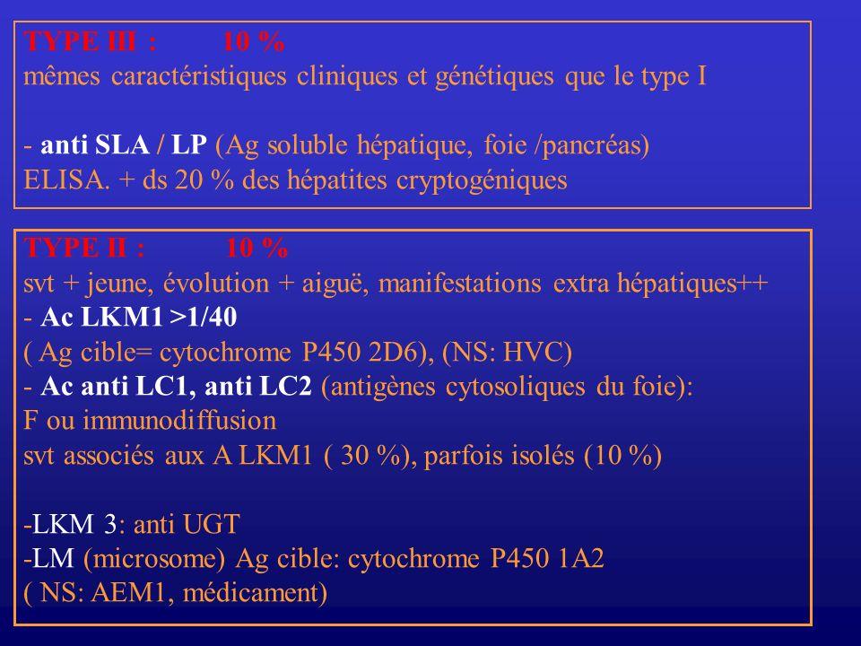 TYPE III : 10 % mêmes caractéristiques cliniques et génétiques que le type I. - anti SLA / LP (Ag soluble hépatique, foie /pancréas)