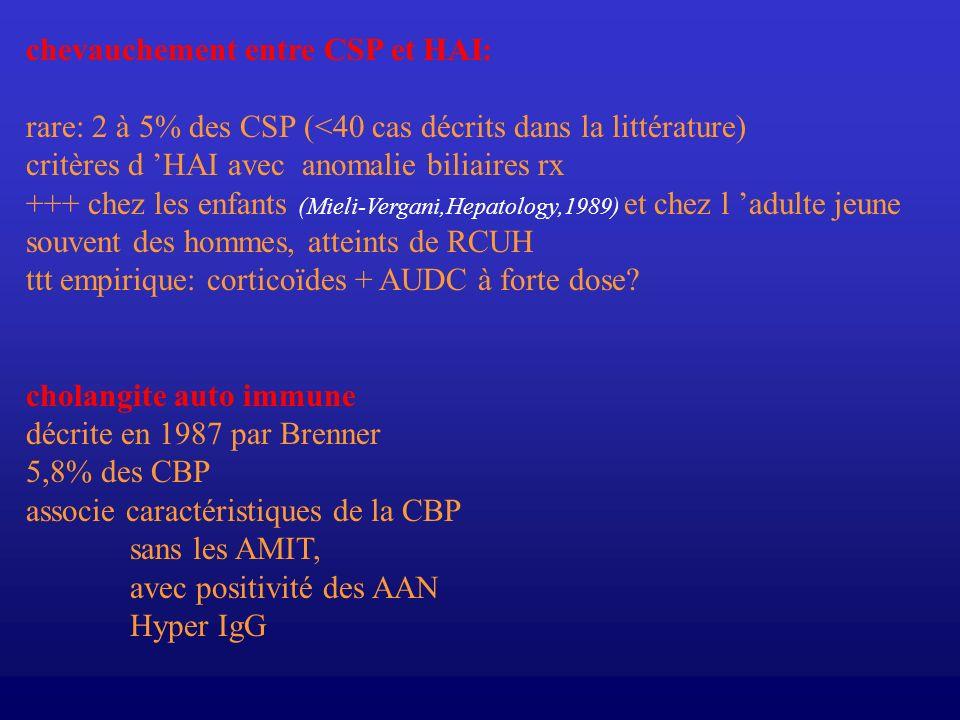 chevauchement entre CSP et HAI: