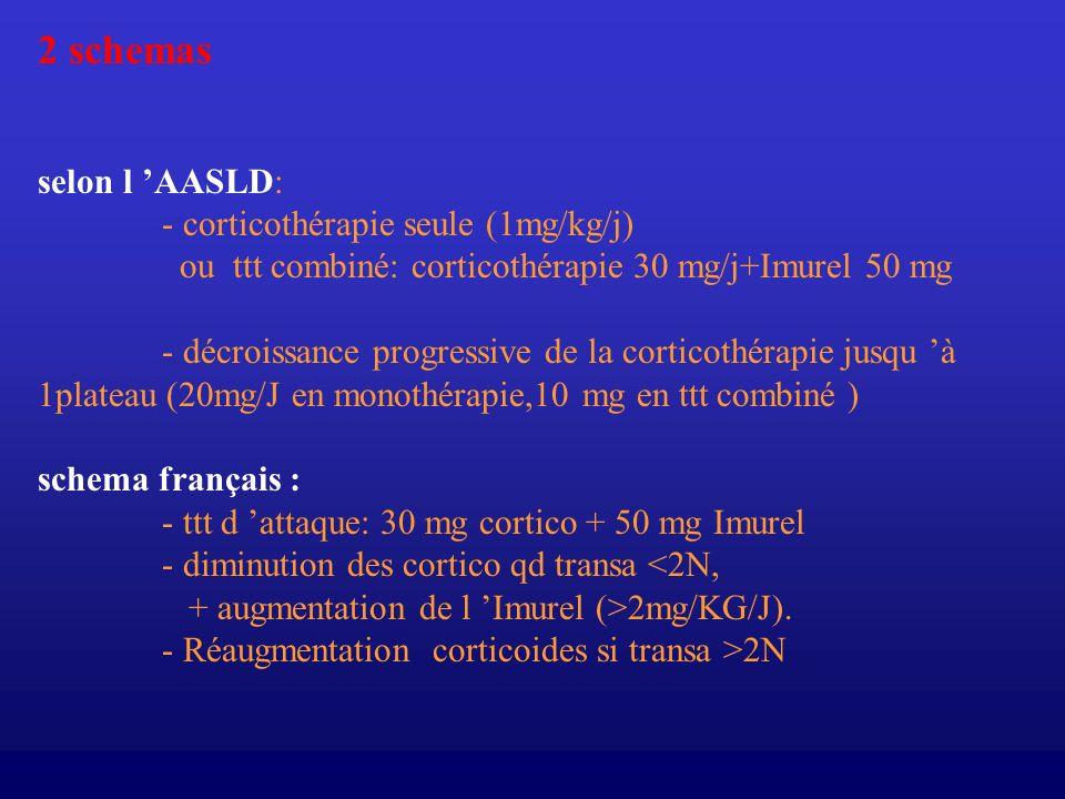 2 schemas selon l 'AASLD: - corticothérapie seule (1mg/kg/j)