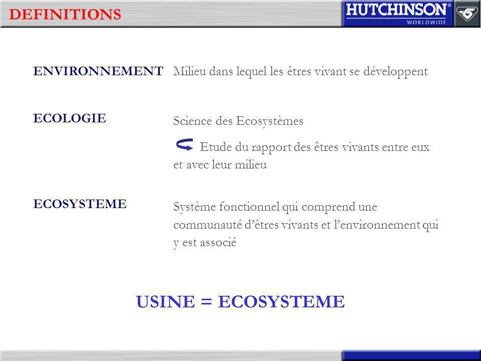 USINE = ECOSYSTEME DEFINITIONS ENVIRONNEMENT