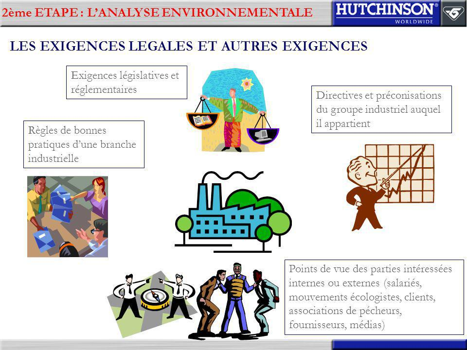 LES EXIGENCES LEGALES ET AUTRES EXIGENCES
