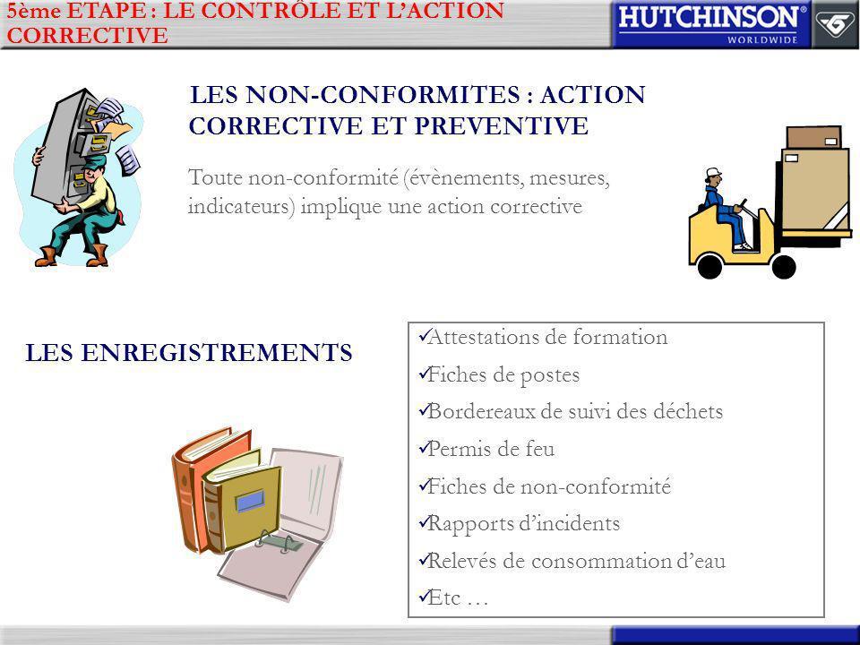 LES NON-CONFORMITES : ACTION CORRECTIVE ET PREVENTIVE