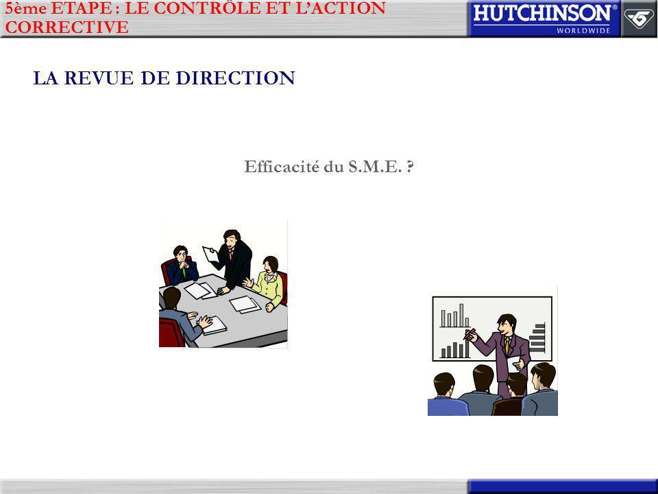 LA REVUE DE DIRECTION 5ème ETAPE : LE CONTRÔLE ET L'ACTION CORRECTIVE