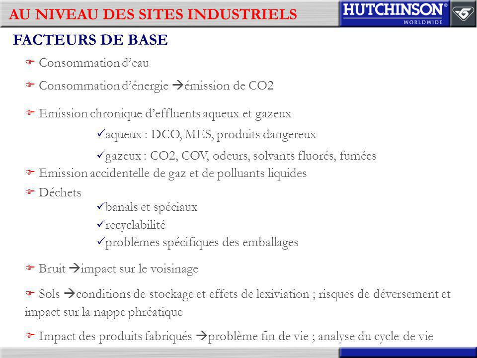 AU NIVEAU DES SITES INDUSTRIELS