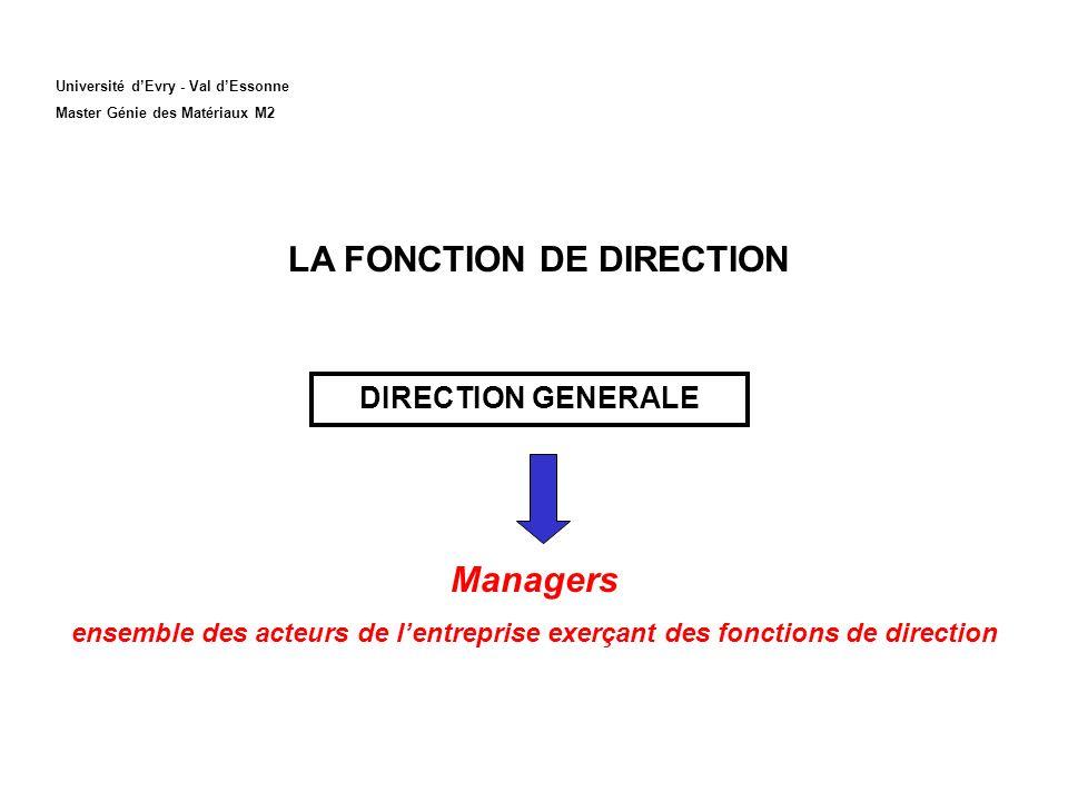 LA FONCTION DE DIRECTION