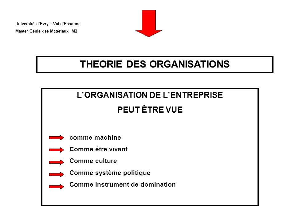 THEORIE DES ORGANISATIONS L'ORGANISATION DE L'ENTREPRISE