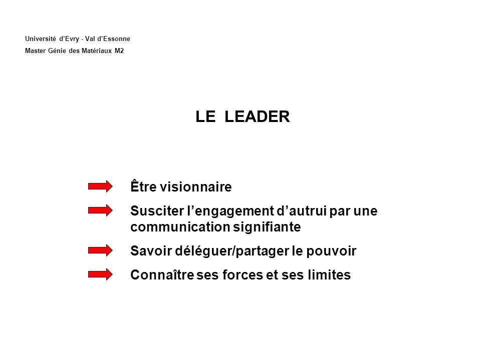 LE LEADER Être visionnaire