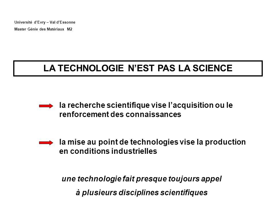 LA TECHNOLOGIE N'EST PAS LA SCIENCE