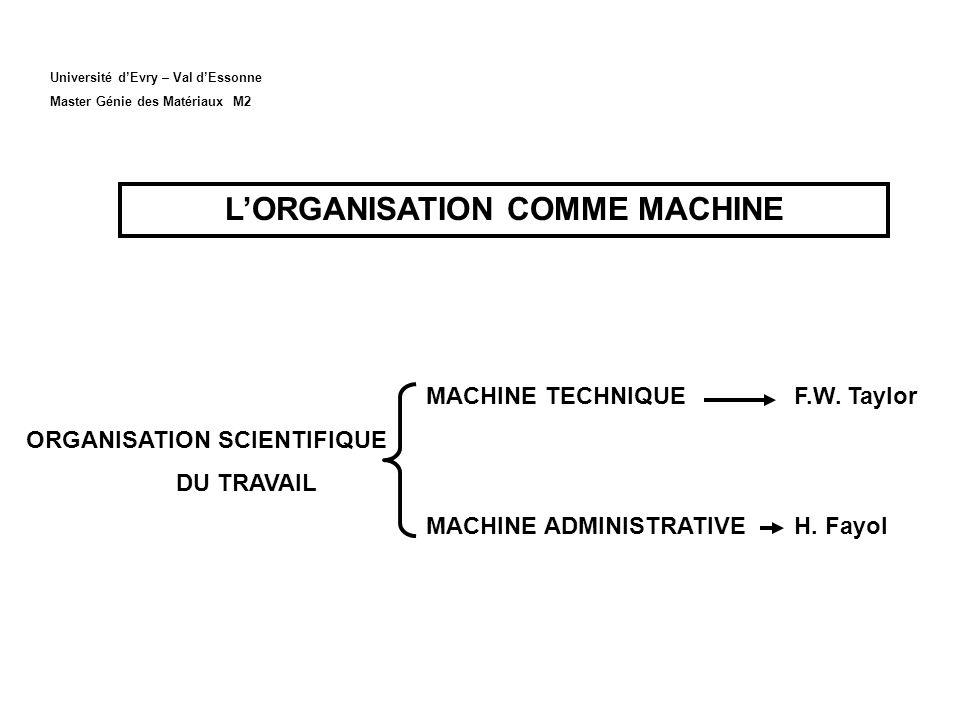 L'ORGANISATION COMME MACHINE